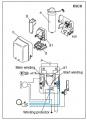 Как сделать компрессор с ресивером своими руками.