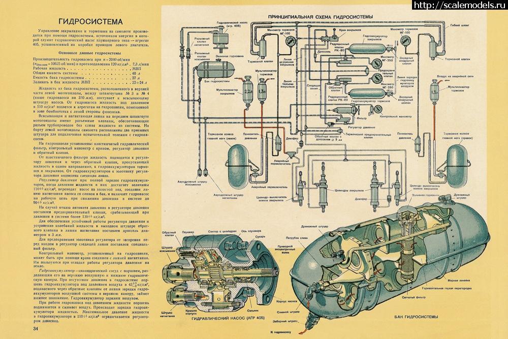 Альбом основных видов, схем и чертежей Ил-28 Закрыть окно