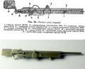 Обзор Звезда 1/72 45-мм пушка 53К