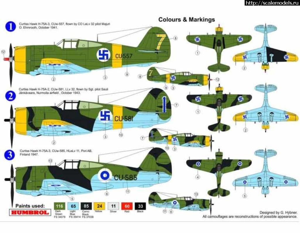 Анонс AZ Models 1/72 Curtiss Hawk два новых набора. Закрыть окно