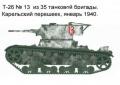 Звезда 1/35 Т-26 на Карельском перешейке